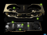 WHY THE NVIDIA TITAN RTX IS THE FASTEST GRAPHICS PROCESSING UNIT